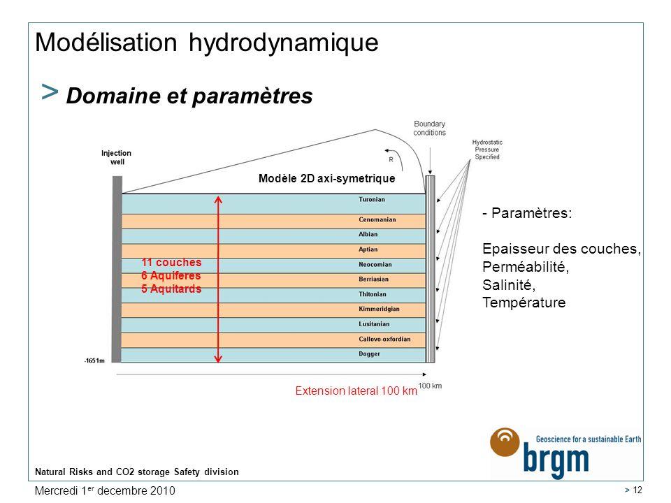 Modélisation hydrodynamique > Domaine et paramètres Natural Risks and CO2 storage Safety division > 12 - Paramètres: Epaisseur des couches, Perméabili