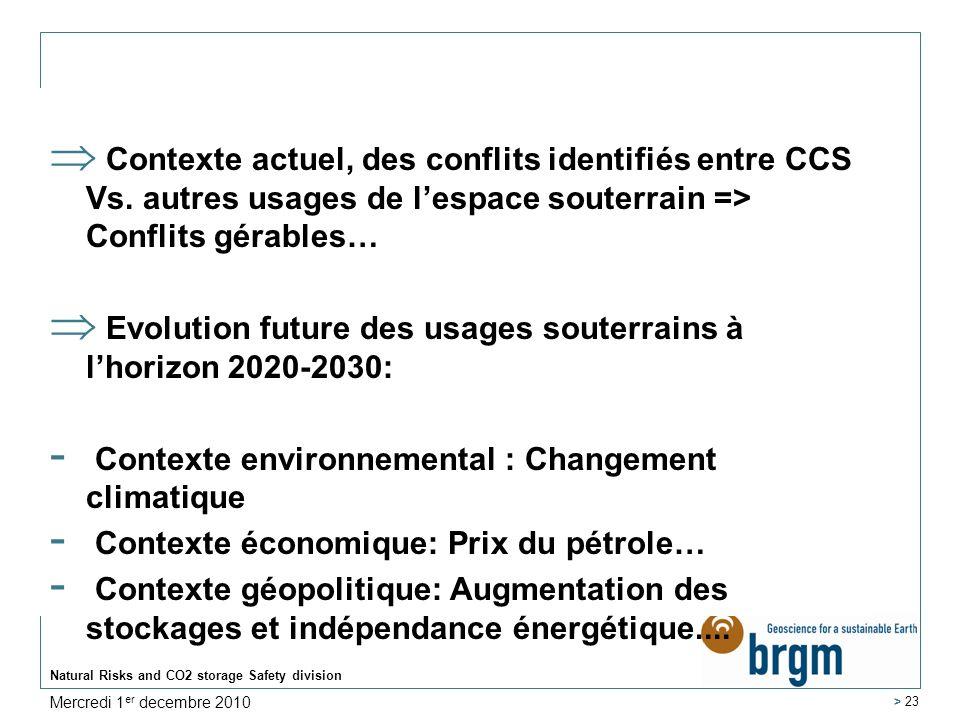 Contexte actuel, des conflits identifiés entre CCS Vs. autres usages de lespace souterrain => Conflits gérables… Evolution future des usages souterrai