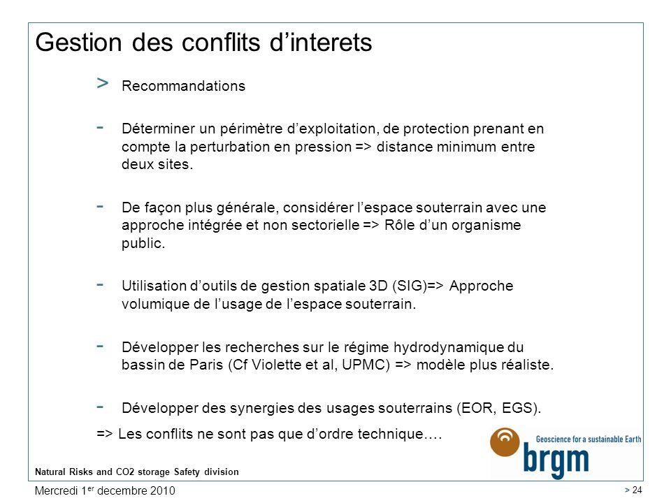 Natural Risks and CO2 storage Safety division > 24 Gestion des conflits dinterets > Recommandations - Déterminer un périmètre dexploitation, de protec