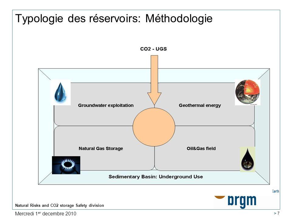 Natural Risks and CO2 storage Safety division > 7 Typologie des réservoirs: Méthodologie > Identifier les différentes techniques propre chaque exploit