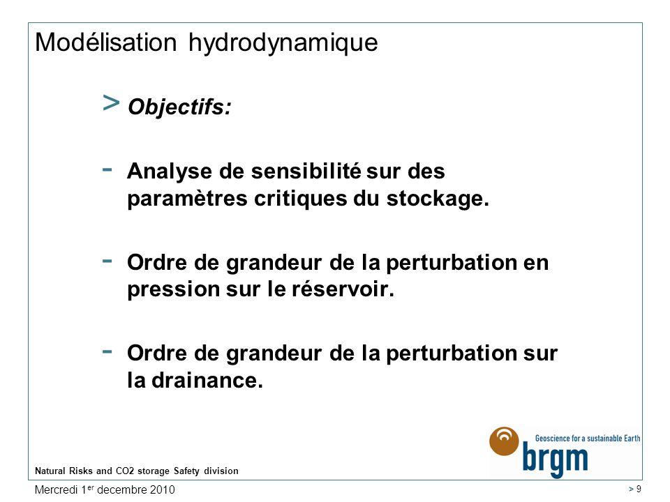 Natural Risks and CO2 storage Safety division > 10 Modélisation hydrodynamique Analyse de sensibilité (5 paramètres) : Taux dinjection Durée dinjection Mercredi 1 er decembre 2010