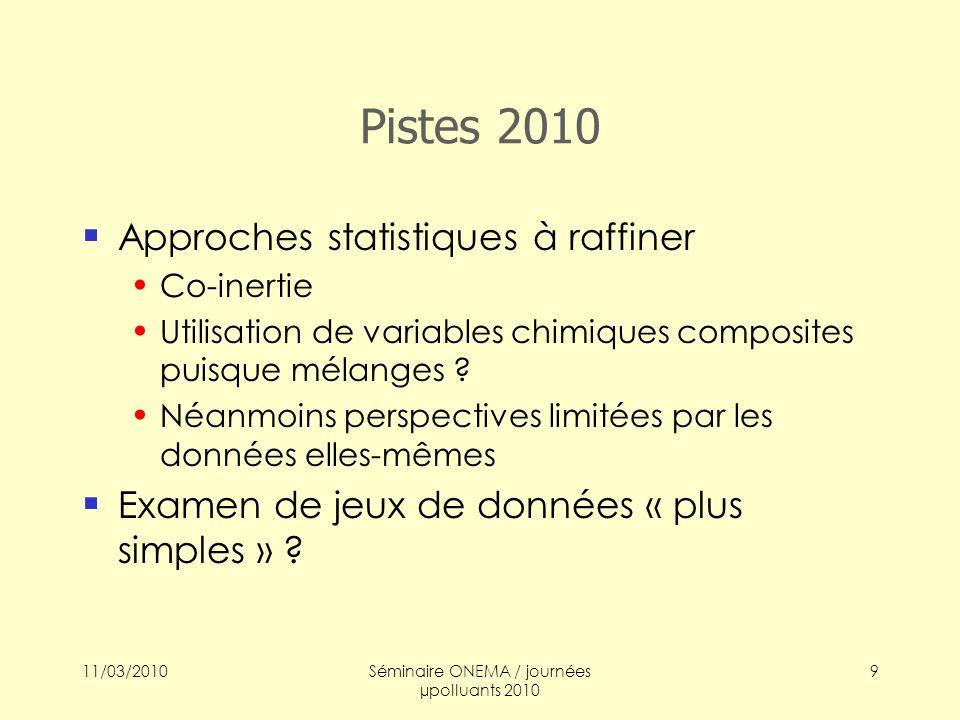 11/03/2010Séminaire ONEMA / journées µpolluants 2010 10 Perspectives Questions de méthode Adéquation des données concevoir et développer des jeux propres (sans oublier les paramètres « explicatifs » : COT- BC, granulo, AVS …) Méthodes statistiques Que veut-on obtenir .
