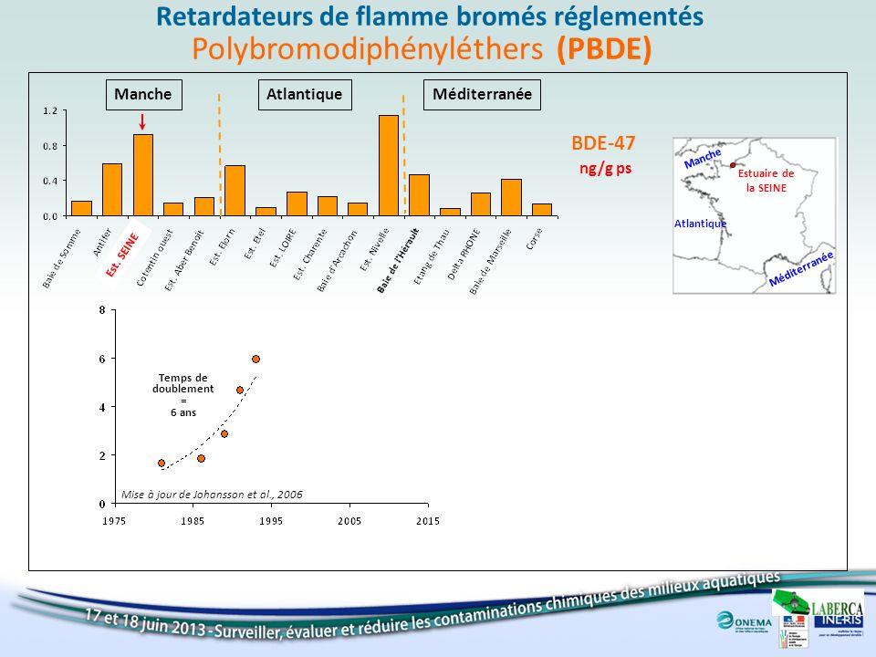 MancheAtlantique Méditerranée Retardateurs de flamme bromés réglementés Polybromodiphényléthers (PBDE) BDE-47 ng/g ps Manche Atlantique Méditerranée E