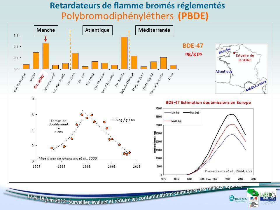 -0.3 ng / g / an Temps de doublement = 6 ans Prevedouros et al., 2004, EST BDE-47 Estimation des émissions en Europe Manche Atlantique Méditerranée Es
