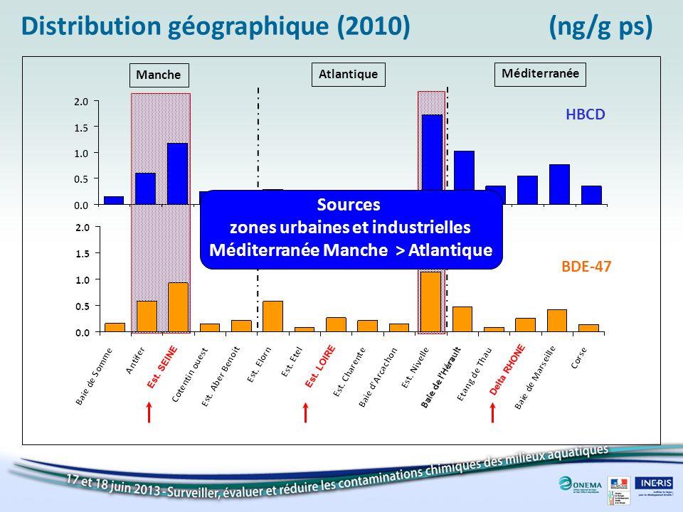 Manche Atlantique Méditerranée HBCD BDE-47 Distribution géographique (2010)(ng/g ps) Est. SEINE Est. LOIRE Delta RHONE Sources zones urbaines et indus
