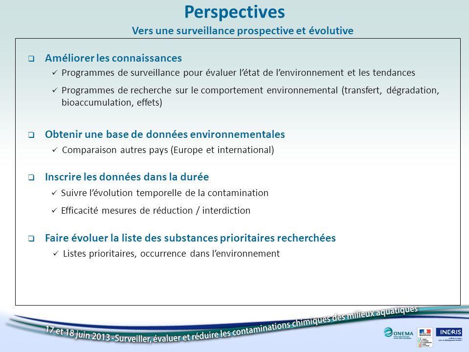 Perspectives Vers une surveillance prospective et évolutive Améliorer les connaissances Programmes de surveillance pour évaluer létat de lenvironnemen