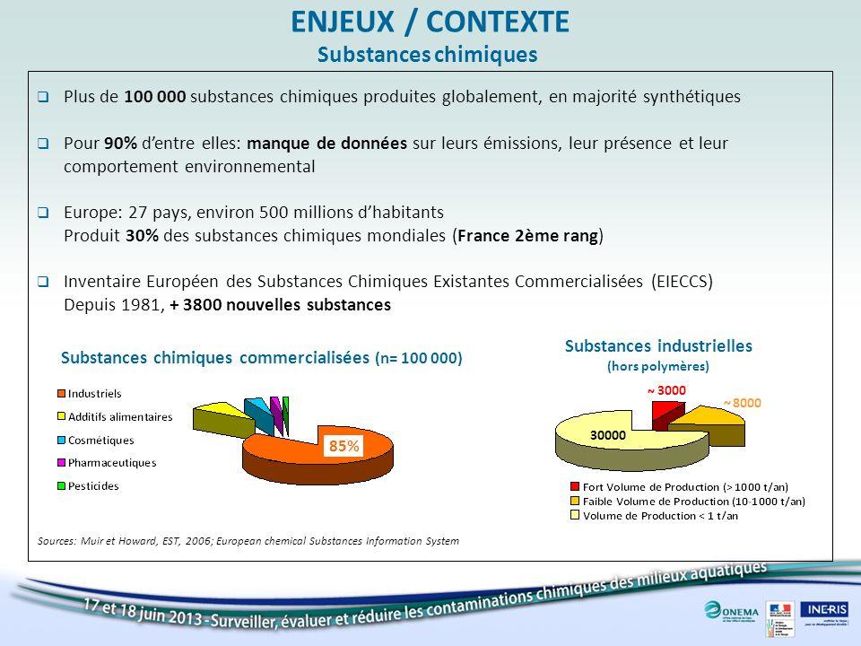 Inventaire Européen des Substances Chimiques Existantes Commercialisées (EIECCS) Depuis 1981, + 3800 nouvelles substances ENJEUX / CONTEXTE Plus de 10