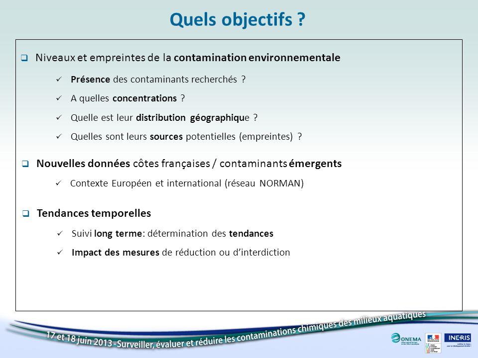 Quels objectifs ? Niveaux et empreintes de la contamination environnementale Présence des contaminants recherchés ? A quelles concentrations ? Quelle