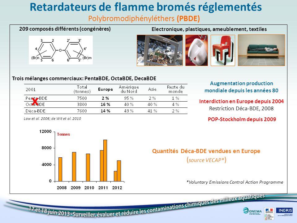 Law et al. 2006; de Wit et al. 2010 Trois mélanges commerciaux: PentaBDE, OctaBDE, DecaBDE Polybromodiphényléthers (PBDE) 209 composés différents (con