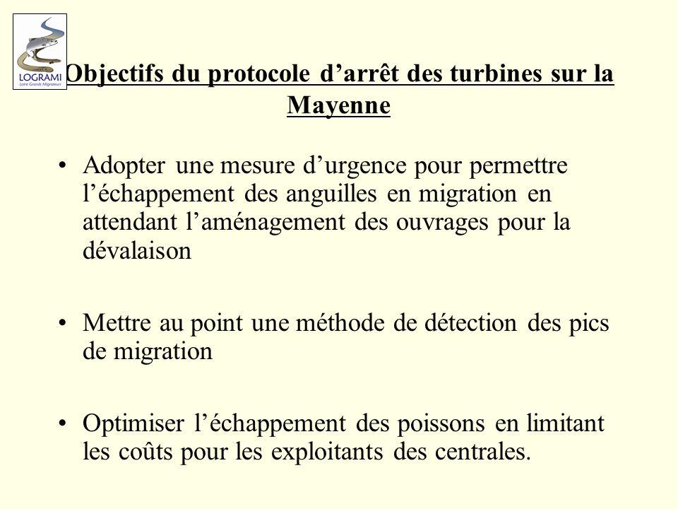 Protocole darrêt des turbines Scénarios proposés (Tableau de bord Anguille) Différents scénarios darrêt des turbines ont été testés sur les années 2001 à 2005.