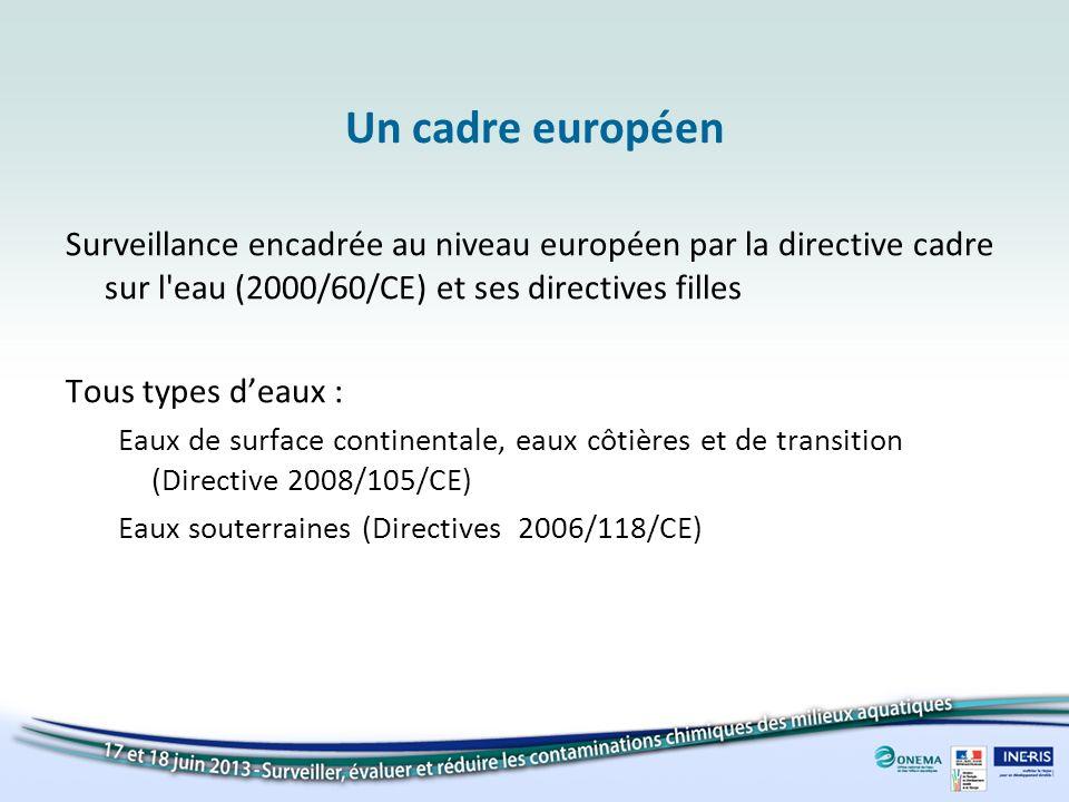 Un cadre européen Surveillance encadrée au niveau européen par la directive cadre sur l'eau (2000/60/CE) et ses directives filles Tous types deaux : E