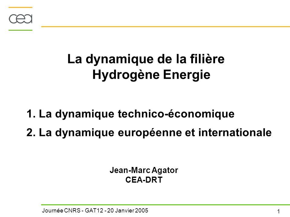 Journée CNRS - GAT12 - 20 Janvier 2005 1 La dynamique de la filière Hydrogène Energie 1. La dynamique technico-économique 2. La dynamique européenne e