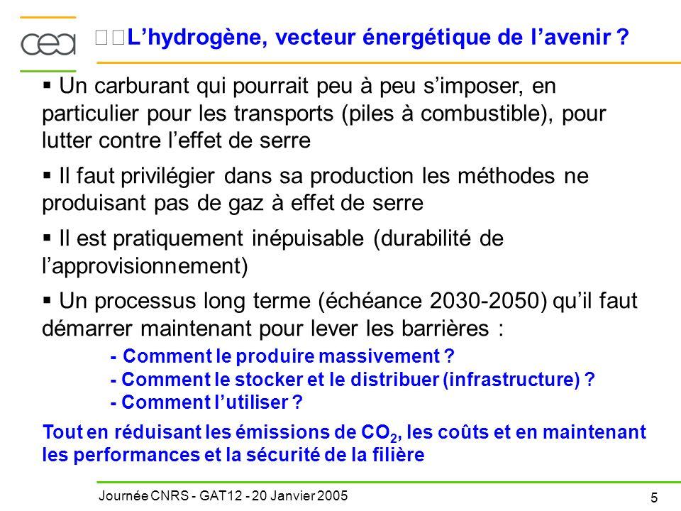 Journée CNRS - GAT12 - 20 Janvier 2005 5 Lhydrogène, vecteur énergétique de lavenir ? Un carburant qui pourrait peu à peu simposer, en particulier pou