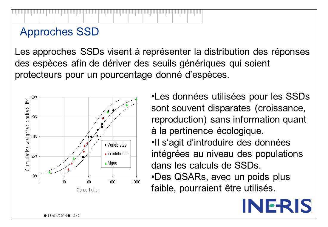 13/01/2014 2 / 2 Approches SSD Les données utilisées pour les SSDs sont souvent disparates (croissance, reproduction) sans information quant à la pert