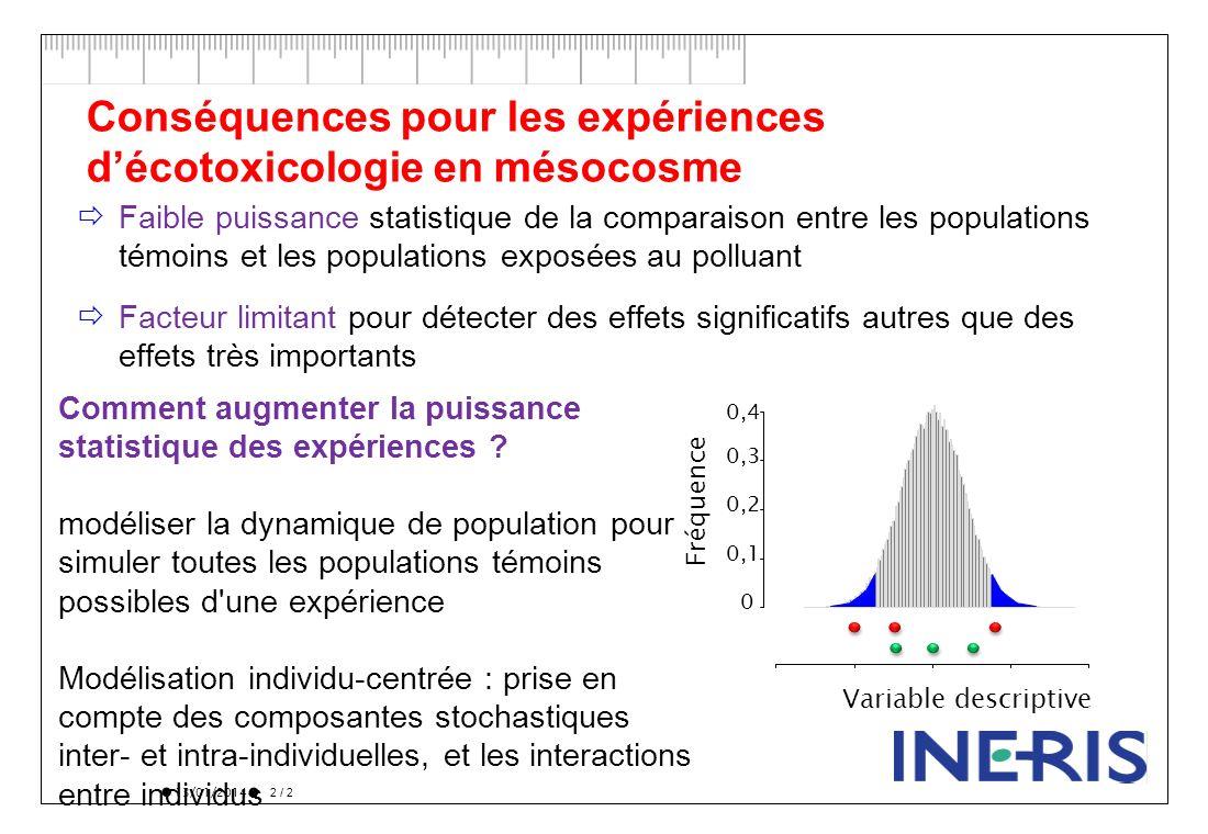 13/01/2014 2 / 2 Conséquences pour les expériences décotoxicologie en mésocosme Faible puissance statistique de la comparaison entre les populations t