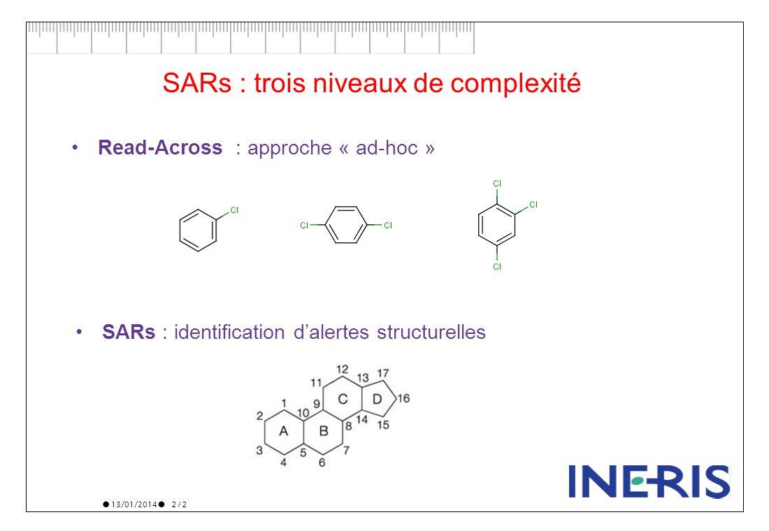 13/01/2014 2 / 2 SARs : trois niveaux de complexité Read-Across : approche « ad-hoc » SARs : identification dalertes structurelles