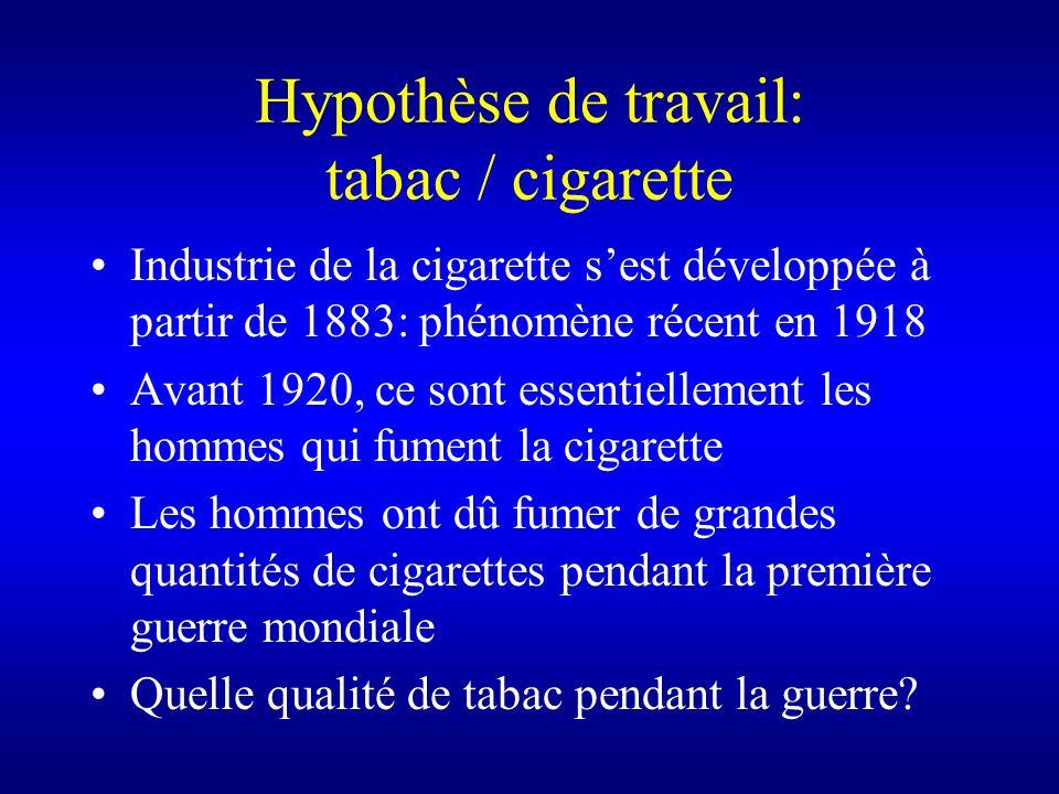 Hypothèse de travail: tabac / cigarette Industrie de la cigarette sest développée à partir de 1883: phénomène récent en 1918 Avant 1920, ce sont essen
