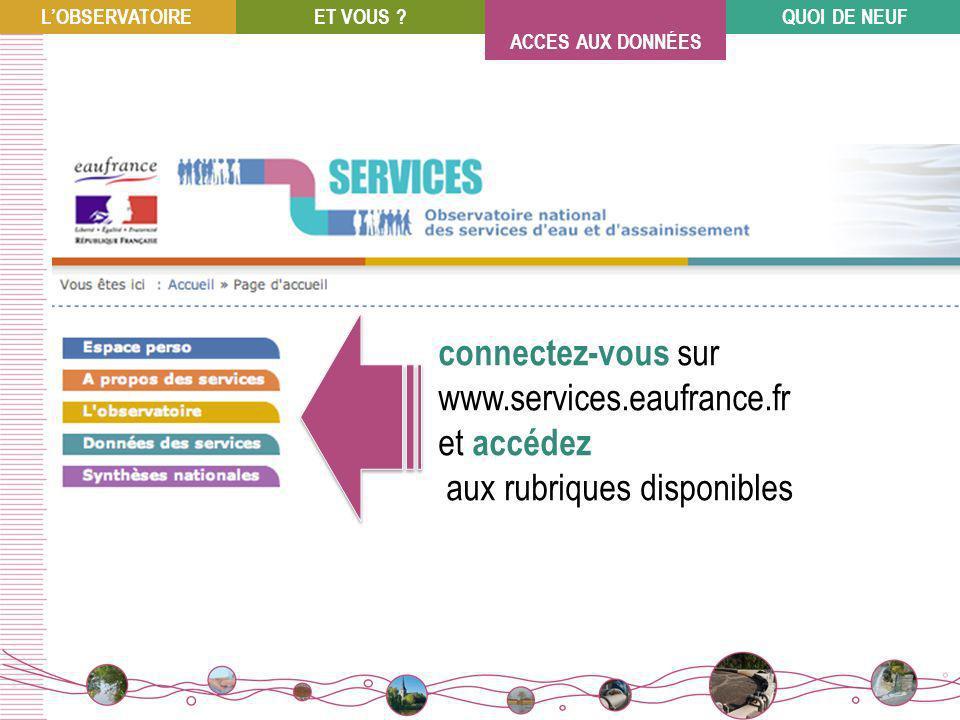 connectez-vous sur www.services.eaufrance.fr et accédez aux rubriques disponibles LOBSERVATOIREET VOUS ?QUOI DE NEUF ACCES AUX DONNÉES