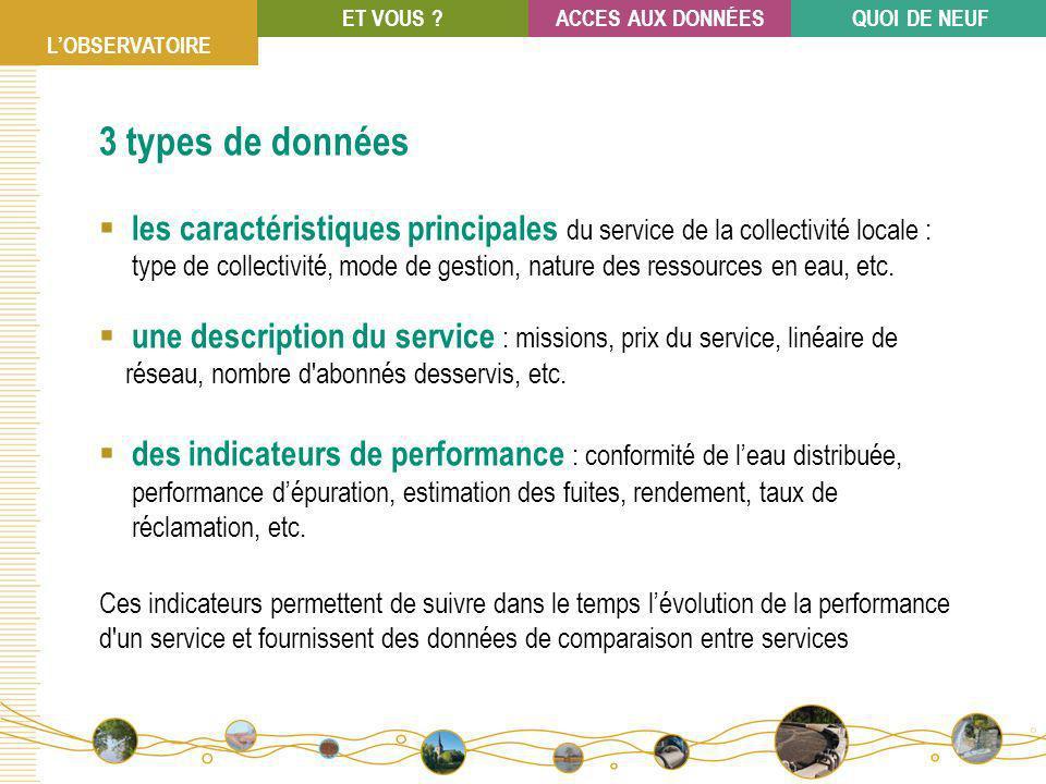 3 types de données les caractéristiques principales du service de la collectivité locale : type de collectivité, mode de gestion, nature des ressources en eau, etc.