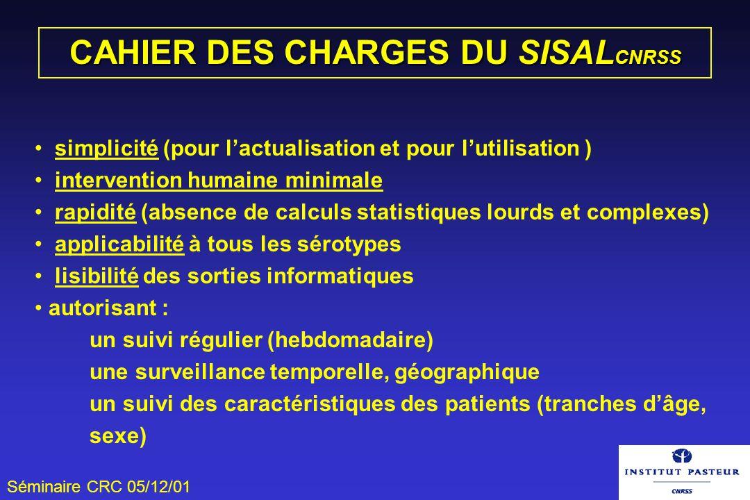 Séminaire CRC 05/12/01 simplicité (pour lactualisation et pour lutilisation ) intervention humaine minimale rapidité (absence de calculs statistiques