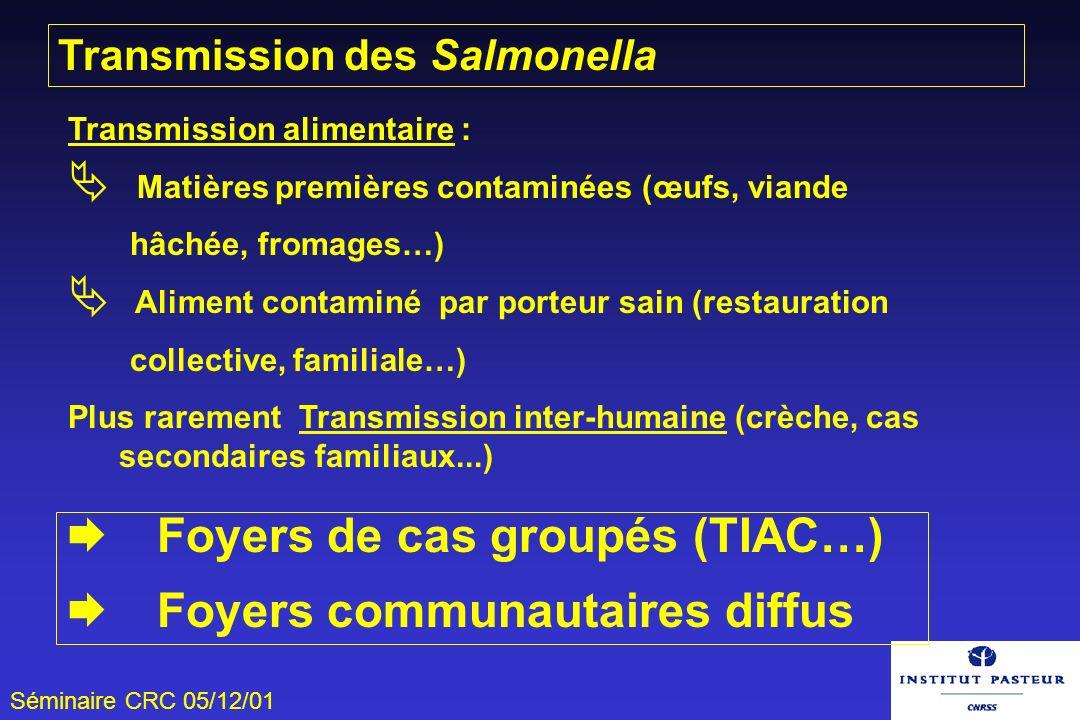 Séminaire CRC 05/12/01 Transmission alimentaire : Matières premières contaminées (œufs, viande hâchée, fromages…) Aliment contaminé par porteur sain (