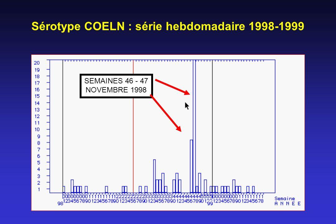 Sérotype COELN : série hebdomadaire 1998-1999 SEMAINES 46 - 47 NOVEMBRE 1998