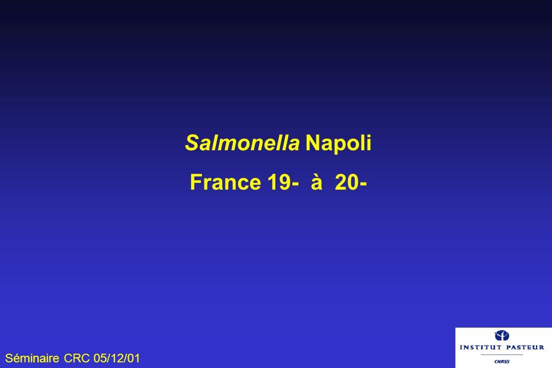 Séminaire CRC 05/12/01 Salmonella Napoli France 19- à 20-