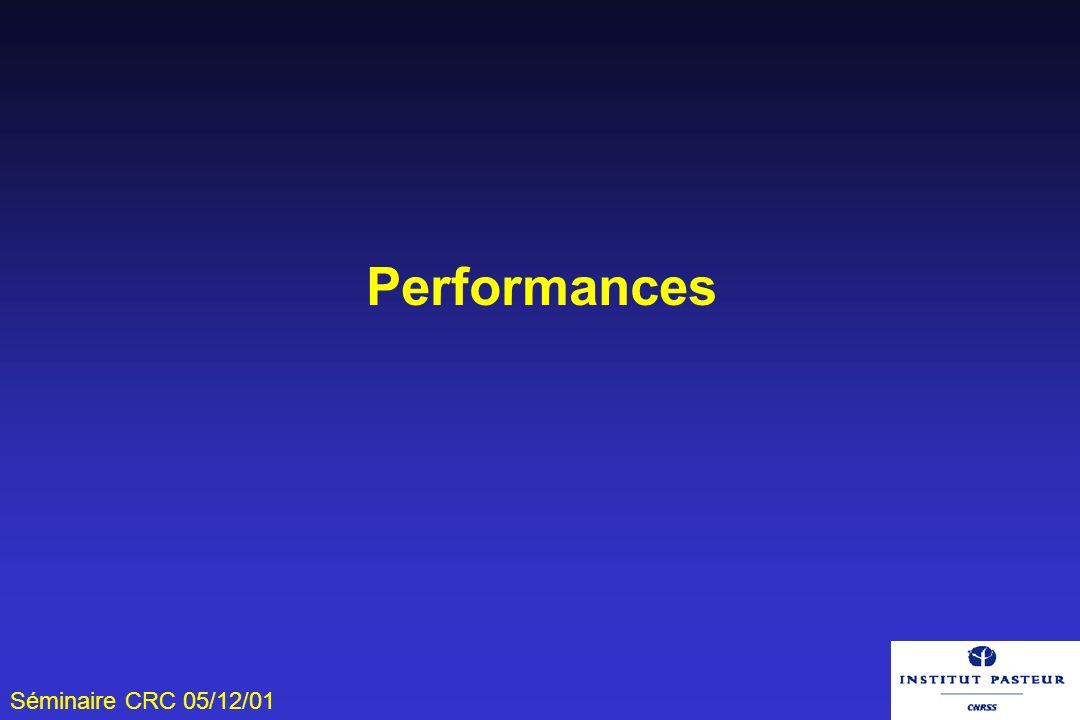 Séminaire CRC 05/12/01 Performances