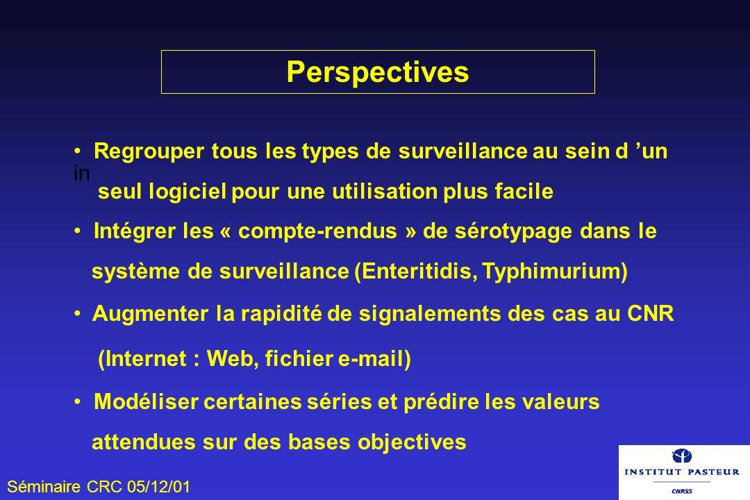Séminaire CRC 05/12/01 Perspectives in Regrouper tous les types de surveillance au sein d un seul logiciel pour une utilisation plus facile Intégrer l