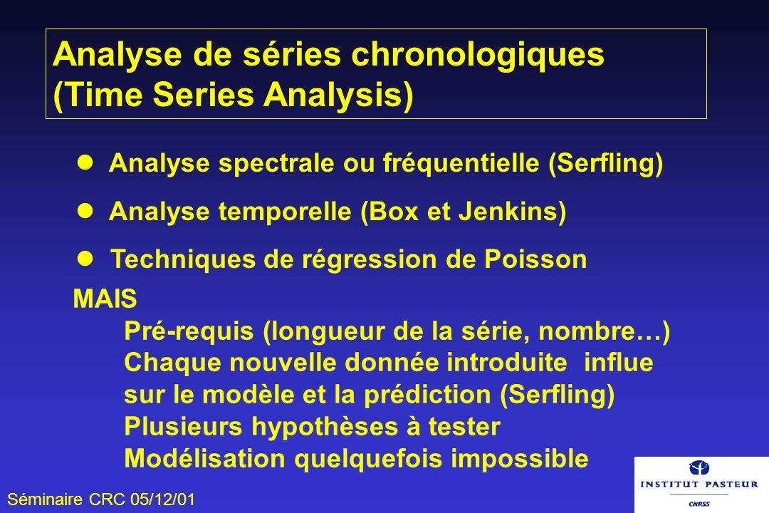 Séminaire CRC 05/12/01 Analyse de séries chronologiques (Time Series Analysis) l Analyse spectrale ou fréquentielle (Serfling) l Analyse temporelle (B