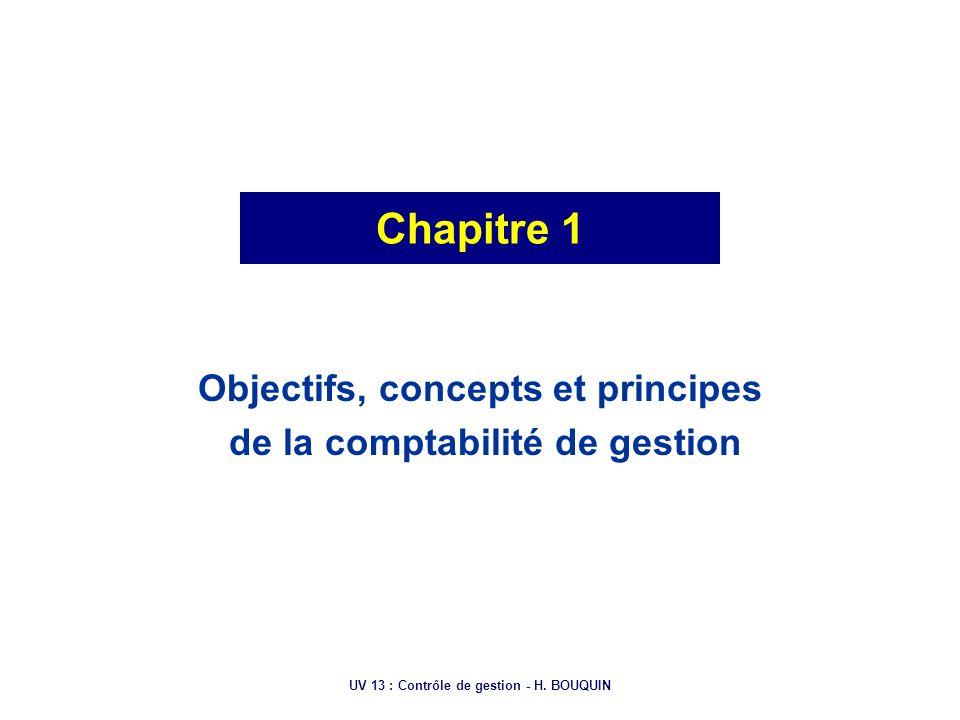 UV 13 : Contrôle de gestion - H. BOUQUIN Chapitre 1 Objectifs, concepts et principes de la comptabilité de gestion