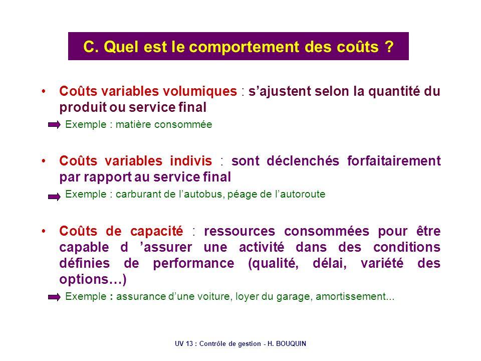 UV 13 : Contrôle de gestion - H. BOUQUIN C. Quel est le comportement des coûts ? Coûts variables volumiques : sajustent selon la quantité du produit o