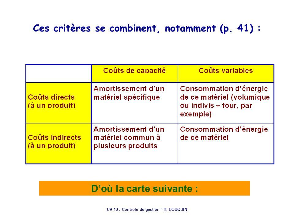 UV 13 : Contrôle de gestion - H. BOUQUIN Ces critères se combinent, notamment (p. 41) : Doù la carte suivante :