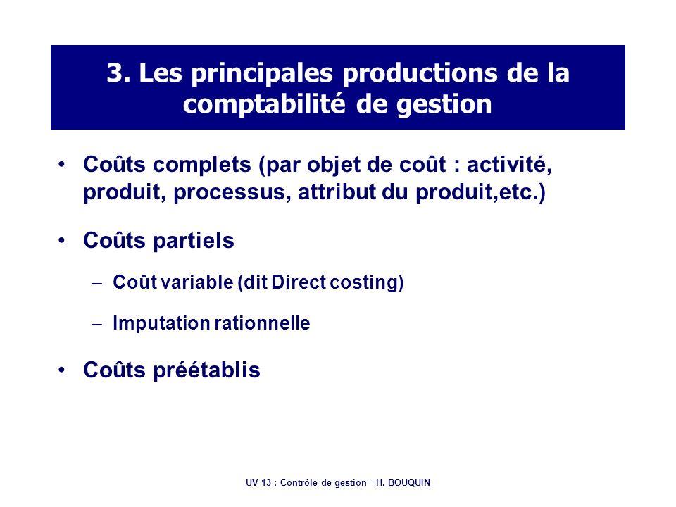 UV 13 : Contrôle de gestion - H. BOUQUIN 3. Les principales productions de la comptabilité de gestion Coûts complets (par objet de coût : activité, pr