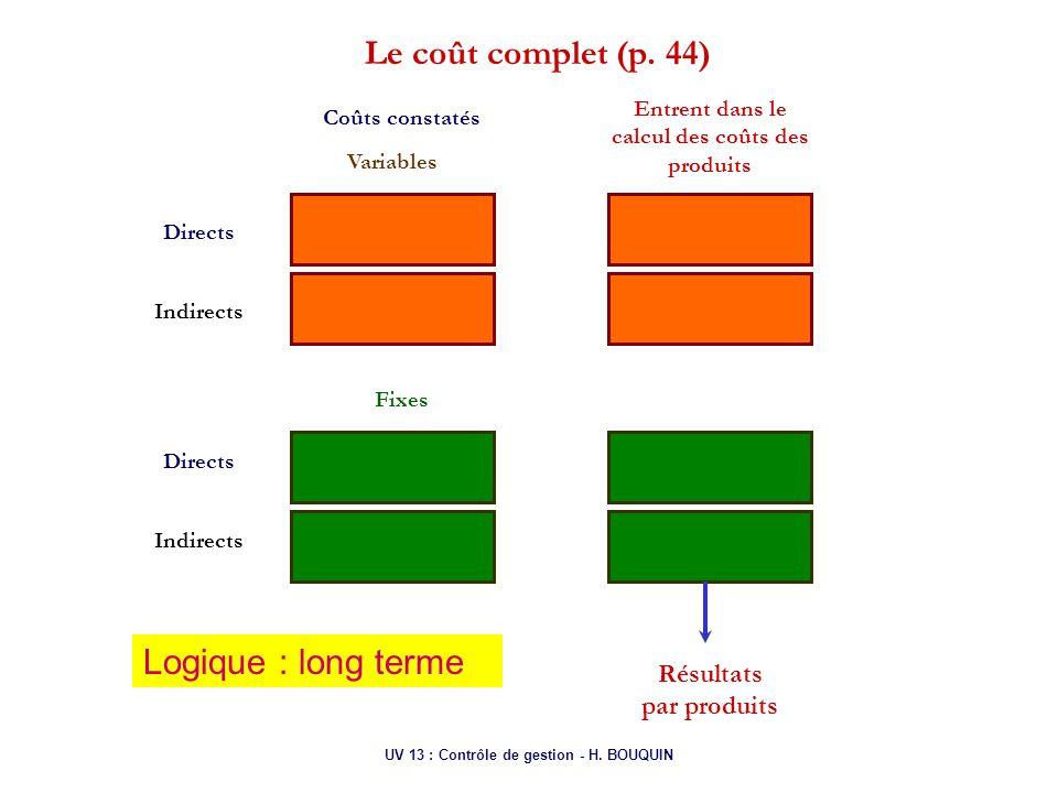 UV 13 : Contrôle de gestion - H. BOUQUIN Le coût complet (p. 44) Variables Directs Indirects Directs Fixes Entrent dans le calcul des coûts des produi