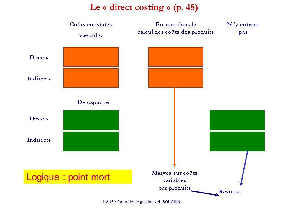 UV 13 : Contrôle de gestion - H. BOUQUIN Le « direct costing » (p. 45) Coûts constatés Variables Directs Indirects Directs De capacité Entrent dans le