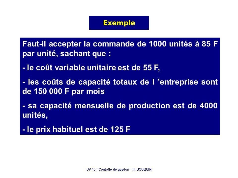 UV 13 : Contrôle de gestion - H. BOUQUIN Exemple Faut-il accepter la commande de 1000 unités à 85 F par unité, sachant que : - le coût variable unitai