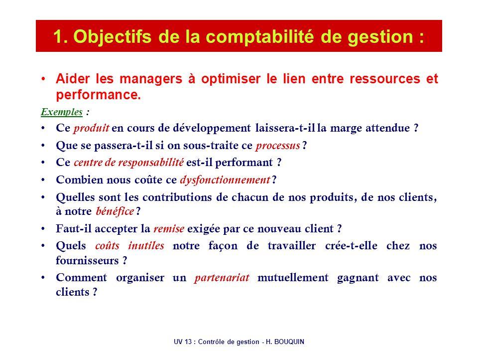 UV 13 : Contrôle de gestion - H. BOUQUIN 1. Objectifs de la comptabilité de gestion : Aider les managers à optimiser le lien entre ressources et perfo