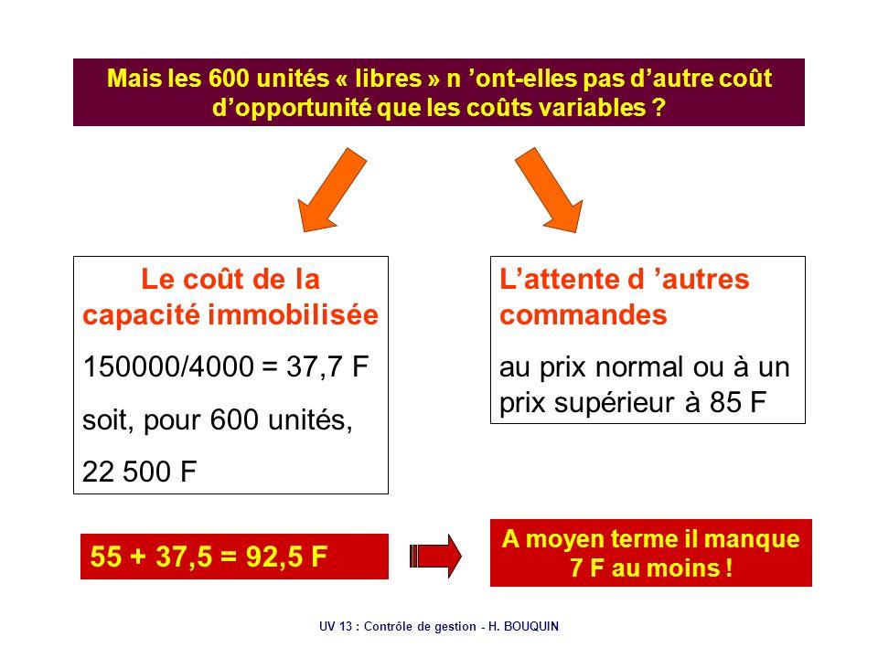UV 13 : Contrôle de gestion - H. BOUQUIN Mais les 600 unités « libres » n ont-elles pas dautre coût dopportunité que les coûts variables ? Le coût de