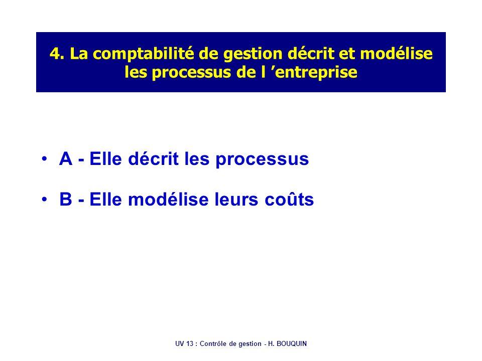 UV 13 : Contrôle de gestion - H. BOUQUIN 4. La comptabilité de gestion décrit et modélise les processus de l entreprise A - Elle décrit les processus