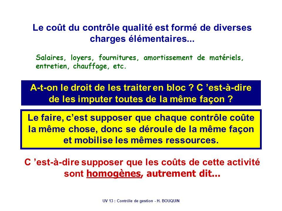 UV 13 : Contrôle de gestion - H. BOUQUIN Le coût du contrôle qualité est formé de diverses charges élémentaires... A-t-on le droit de les traiter en b