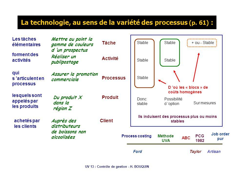UV 13 : Contrôle de gestion - H. BOUQUIN La technologie, au sens de la variété des processus (p. 61) : Les tâches élémentaires forment des activités q
