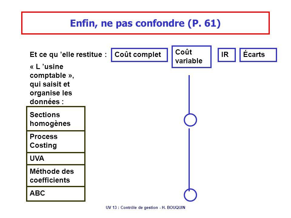 UV 13 : Contrôle de gestion - H. BOUQUIN Enfin, ne pas confondre (P. 61) « L usine comptable », qui saisit et organise les données : Sections homogène
