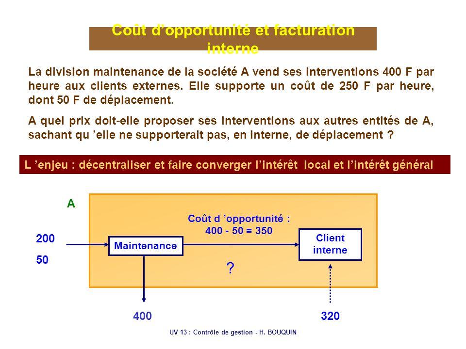 UV 13 : Contrôle de gestion - H. BOUQUIN Coût dopportunité et facturation interne La division maintenance de la société A vend ses interventions 400 F