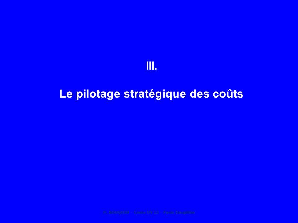 H. BOUQUIN - Cours UV 13 - Paris-Dauphine III. Le pilotage stratégique des coûts