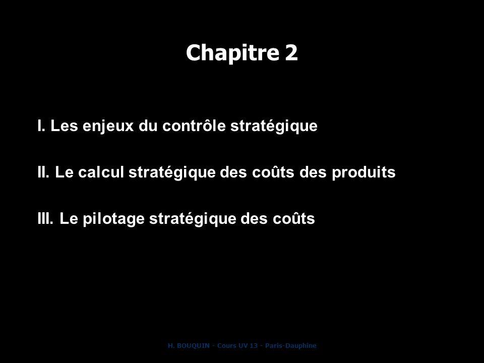 H. BOUQUIN - Cours UV 13 - Paris-Dauphine Chapitre 2 I. Les enjeux du contrôle stratégique II. Le calcul stratégique des coûts des produits III. Le pi