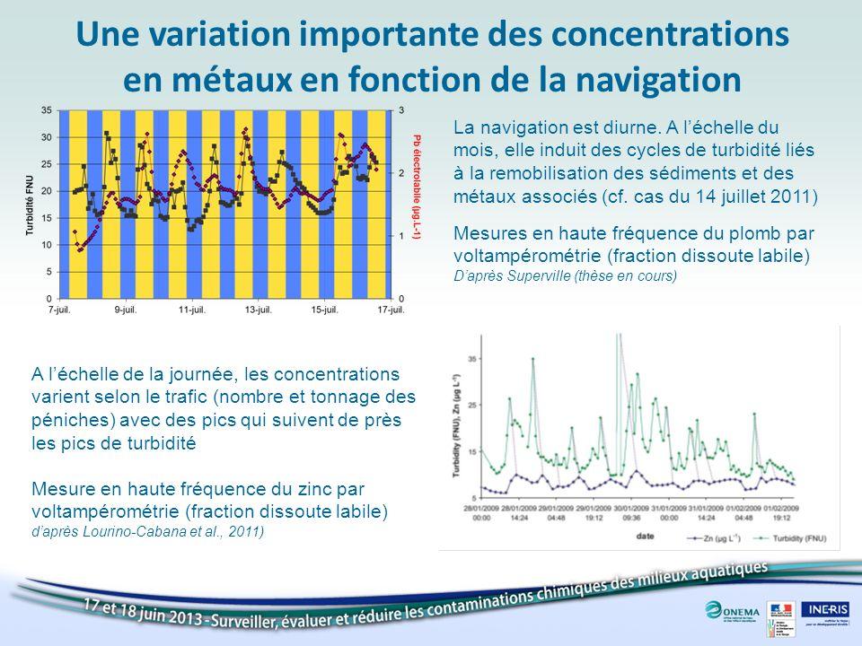Une variation importante des concentrations en métaux en fonction de la navigation La navigation est diurne. A léchelle du mois, elle induit des cycle