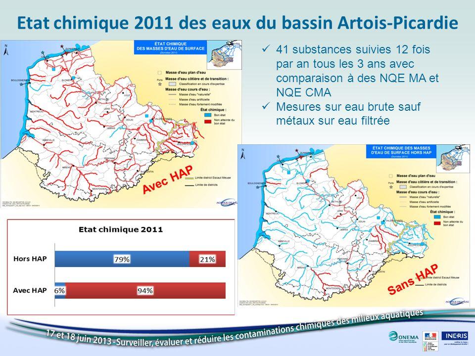 Etat chimique 2011 des eaux du bassin Artois-Picardie 41 substances suivies 12 fois par an tous les 3 ans avec comparaison à des NQE MA et NQE CMA Mes