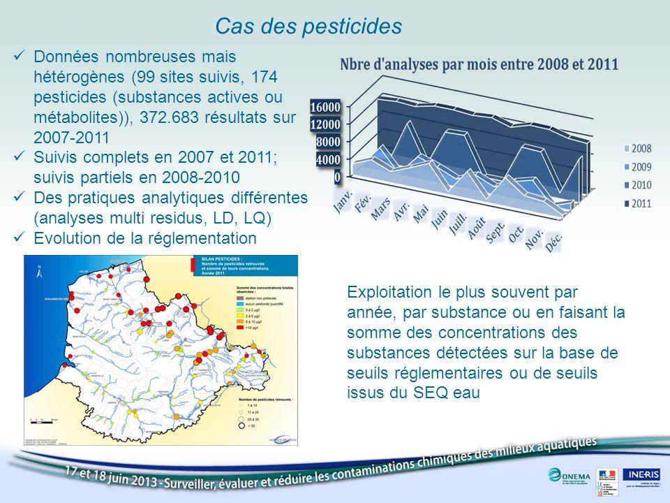 Cas des pesticides Données nombreuses mais hétérogènes (99 sites suivis, 174 pesticides (substances actives ou métabolites)), 372.683 résultats sur 20
