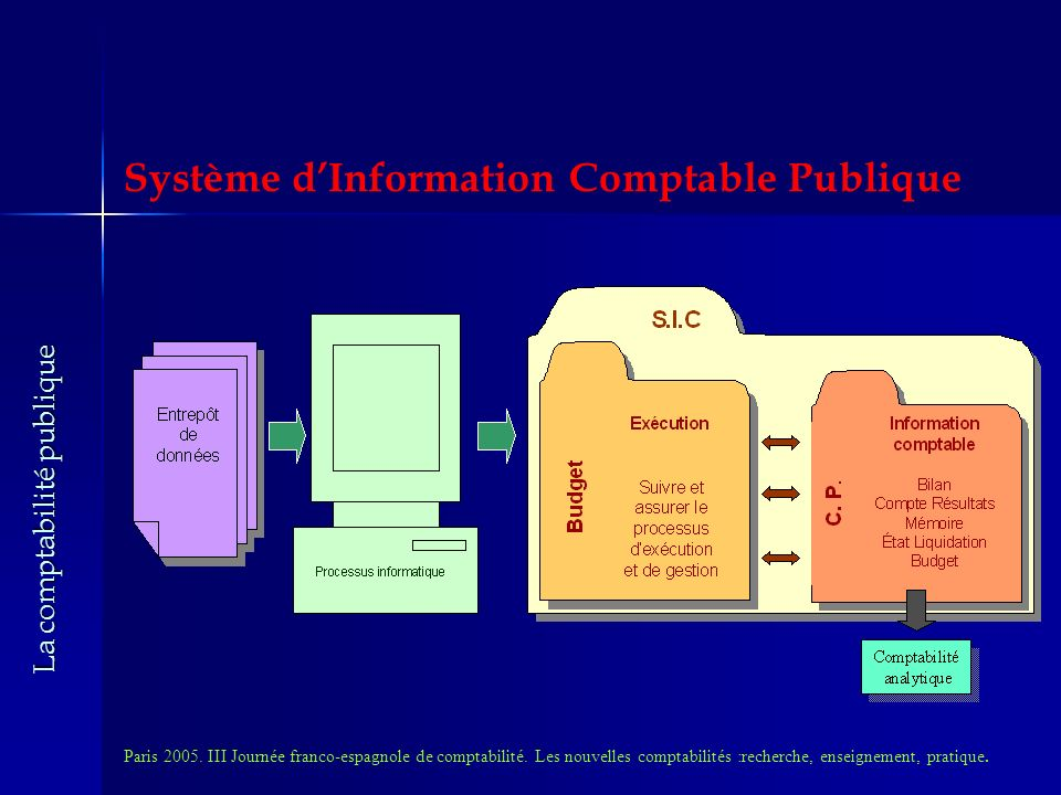 Système dInformation Comptable Publique Paris 2005.